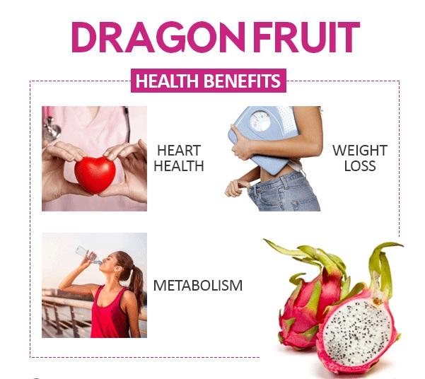 Ejder Meyvesi İnsan Vücuduna Etkileri.